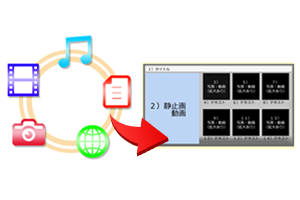 情報の登録・コンテンツの作成