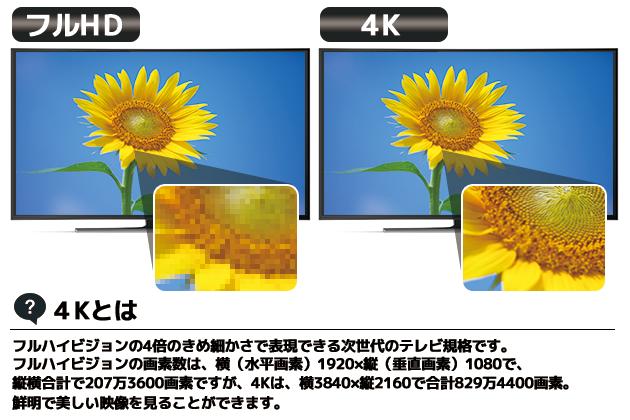 4K対応デジタルサイネージ
