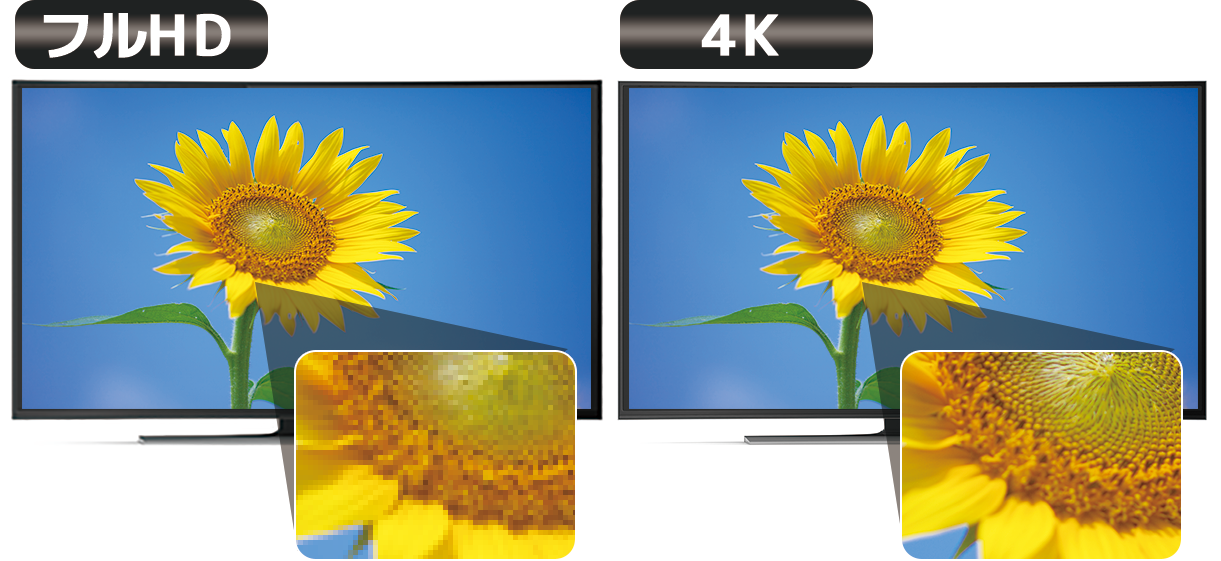 デジタルサイネージ,4K,